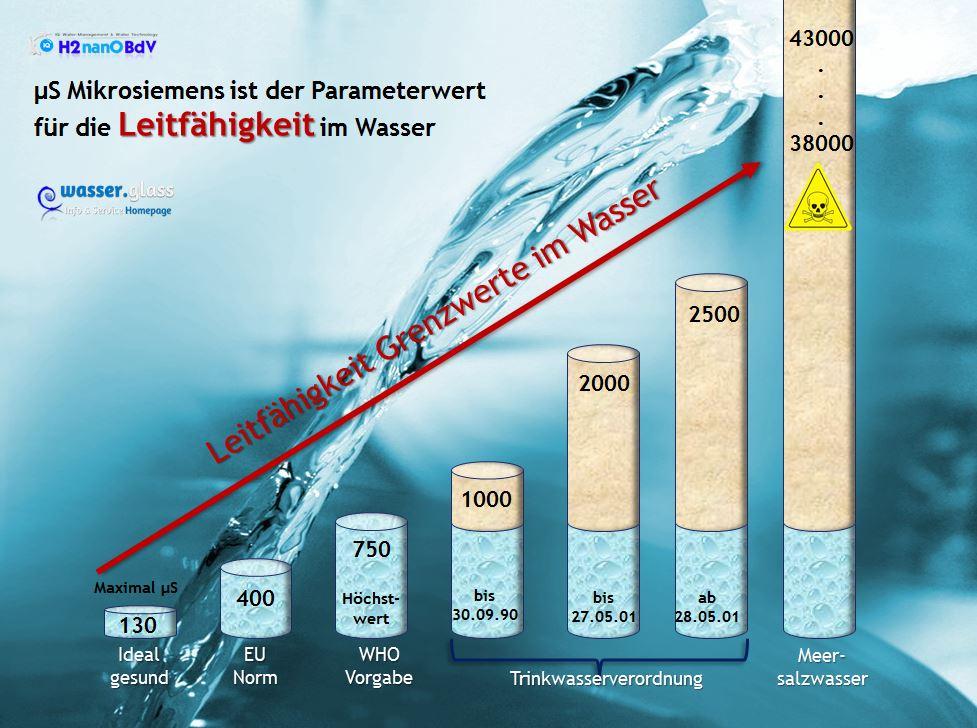 schwermetalle im boden gefahr für wasser